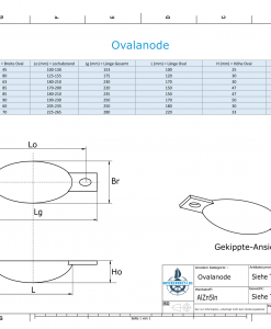 Block- and Ribbon-Anodes Oval L150/195 (AlZn5In) | 9334AL