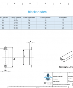 Block- and Ribbon-Anodes Square L110/145 (AlZn5In) | 9303AL