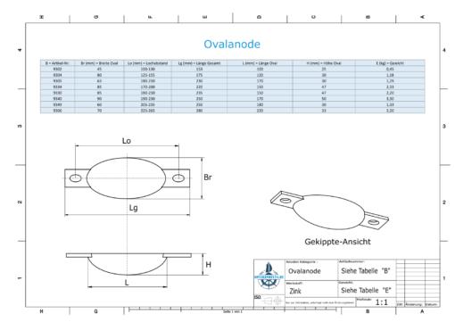 Block- and Ribbon-Anodes Oval L220/250 (Zinc) | 9306