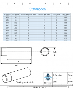 Bolt-Anodes M12 Ø20/L15 (Zinc) | 9121