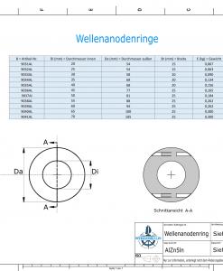 Shaft-Anode-Rings with metric inner diameter 25 mm (AlZn5In)   9032AL