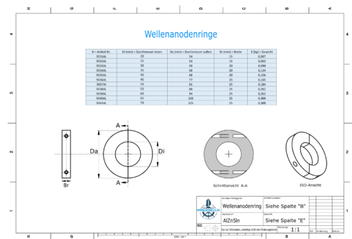 Shaft-Anode-Rings with metric inner diameter 65 mm (AlZn5In) | 9040AL